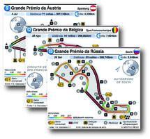 F1: Circuitos de Grande Prémio 2021 (R9-R16) (1) infographic