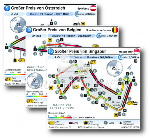Grand Prix circuits 2021 (R9-R16) infographic