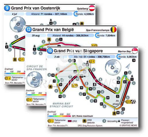 Grand Prix circuits 2021 (R9-R16) (2) infographic
