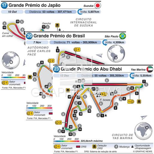Circuitos de Grande Prémio 2021 (R17-R23) (2) infographic