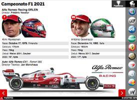 F1: Posiciones de Campeonato y Guía de Equipos Interactivo 2021 (2) infographic