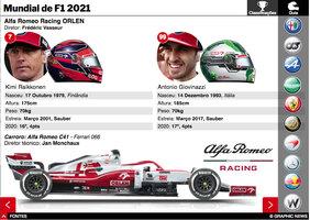 F1: Classificações do Campeonato e Guia das equipas interactivo 2021 (2) infographic