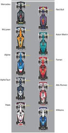 F1: Team grid 2021 - Top view cars infographic