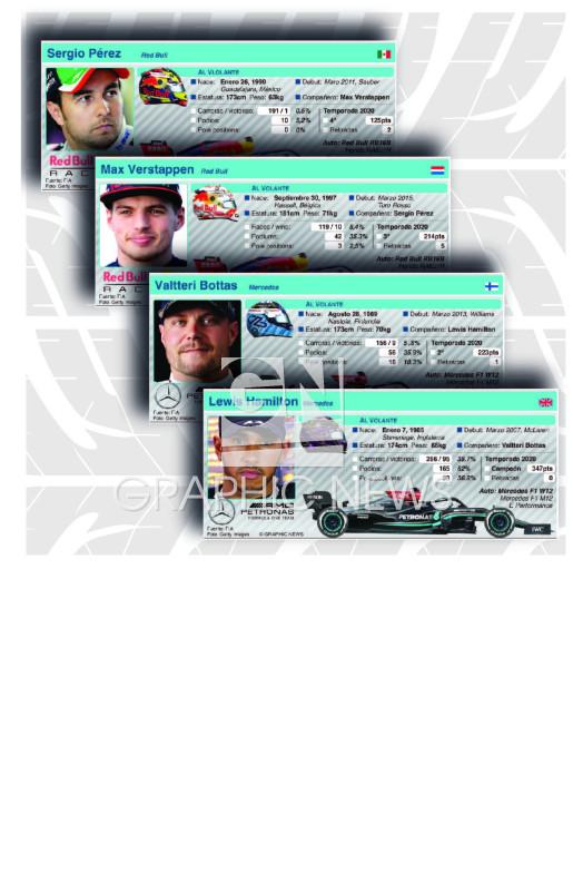 Perfiles de pilotos 2021 (parte 1) (2) infographic