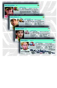 F1: Coureursprofielen 2021 (deel 2) infographic