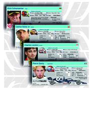 F1: Perfis dos pilotos 2021 (parte 2) infographic