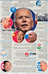 سياسة: أجندة بايدن العالمية infographic