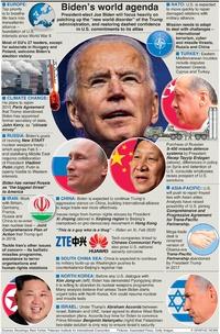 POLITICS: Biden's world agenda infographic