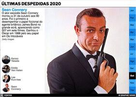 FIM DE ANO: Últimas Despedidas 2020 (2) infographic