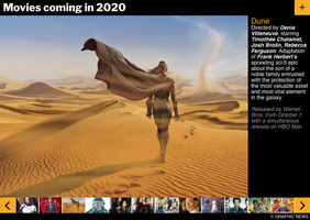 YEAR END: Movie releases in 2021 interactive infographic