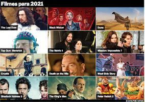 FIN DE AÑO: Estrenos de filmes en 2021 Interactivo infographic
