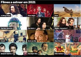 FIM DE ANO: Estreias de filmes em 2021 interactivo infographic