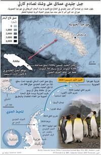 بيئة:جبل جليدي عملاق على وشك تصادم كارثي infographic