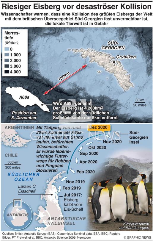 Riesiger Eisberg vor katastrophaler Kollision infographic