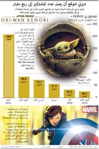 ترفيه: ديزني تتوقع أن يصل عدد المشتركين إلى ربع مليار infographic