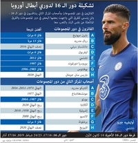 كرة قدم: دور الـ 16 لدوري أبطال أوروبا infographic