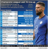 SOCCER: UEFA Champions League last 16 line-up infographic