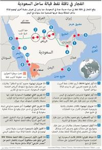 الشرق الأوسط: انفجار في ناقلة نفط قبالة ساحل السعودية infographic
