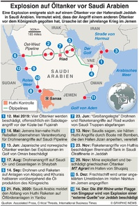 MIDEAST: Saudi Tanker Explosion infographic