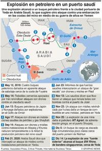 ORIENTE MEDIO: Explosión de petrolero en Arabia Saudí infographic