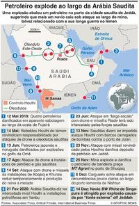 MÉDIO ORIENTE: Explosão em petroleiro saudita infographic