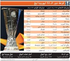 كرة قدم:قرعة دور الـ 32 ليوروبا ليغ infographic
