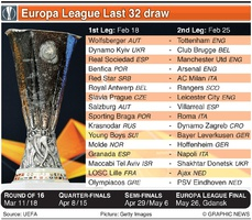 SOCCER: UEFA Europa League Last 32 draw 2020-21 infographic