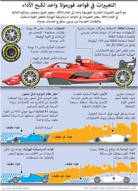 فورمولا واحد: التغييرات في قواعد فورمولا واحد لكبح الأداء infographic