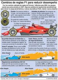 F1: Cambios en reglamento 2021 para reducir rendimiento  infographic