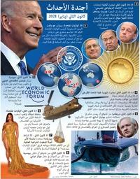 أخبار:جندة الأحداث - كانون الثاني 2021 infographic