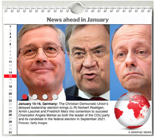 WORLD AGENDA: January 2021 interactive infographic