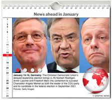 WORLD AGENDA: January 2021 interactive infographic