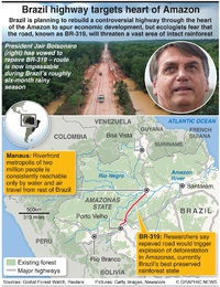 ENVIRONMENT: Brazil highway targets heart of Amazon infographic