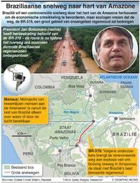 MILIEU: Braziliaanse snelweg naar hart van Amazone infographic