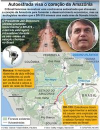 AMBIENTE: Autoestrada no coração da Amazónia infographic