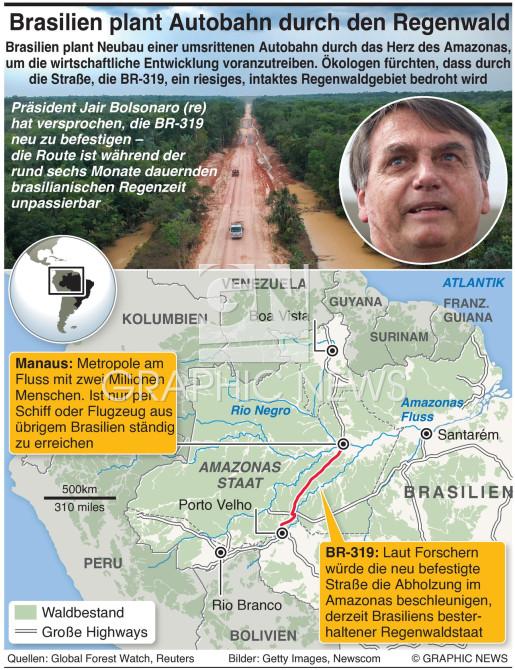 Brasilien Autobahn durch das Herz des Amazonas infographic