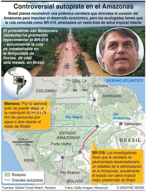 Controversial autopista en el Amazonas infographic