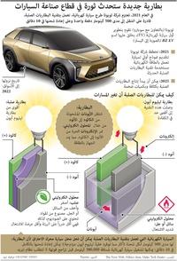 تكنولوجيا:بطارية جديدة ستحدث ثورة في قطاع صناعة السيارات infographic