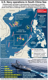 MILITARY: U.S. Navy operations in South China Sea infographic