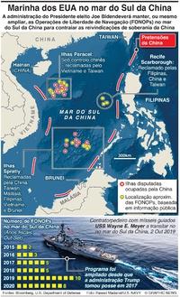 DEFESA: Operações da Marinha dos EUA no mar do Sul da China infographic