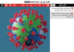 نهاية العام:أبرز أحداث العام2000 infographic
