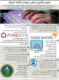 تكنولوجيا:هجوم إلكتروني ضخم يستهدف وكالات أميركية infographic