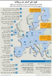 صحة: قيود على السفر من بريطانيا infographic