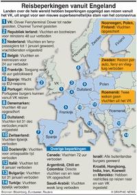GEZONDHEID: Reisbeperkingen vanuit VK infographic