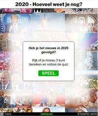 EINDE-JAAR: Nieuwsquiz 2020 interactive infographic