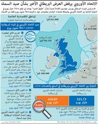 أعمال: الاتحاد الأوروبي يرفض العرض البريطاني الأخير بشأن صيد السمك infographic