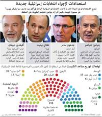 سياسة:استعدادات لإجراء انتخابات إسرائيلية جديدة infographic