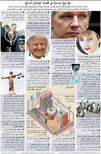 سياسة: تواريخ رئيسية في قضية جوليان أسانج (1) infographic