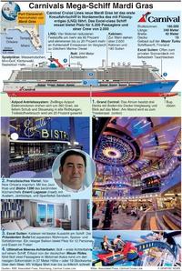 MARITIM: Mardi Gras Mega-Kreuzfahrtschiff infographic