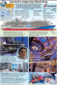 MARITIME: Mardi Gras mega-cruise ship infographic